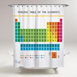 Amazing Duschvorhänge-aktualisierte 2016Periodensystem der Elemente -