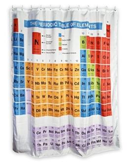 Duschvorhang Periodensystem der Elemente -