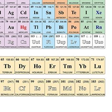 Sunlit Duschvorhang, Motiv: Periodensystem der Elemente, Wasserdichtes Material, Weich und geruchlos -